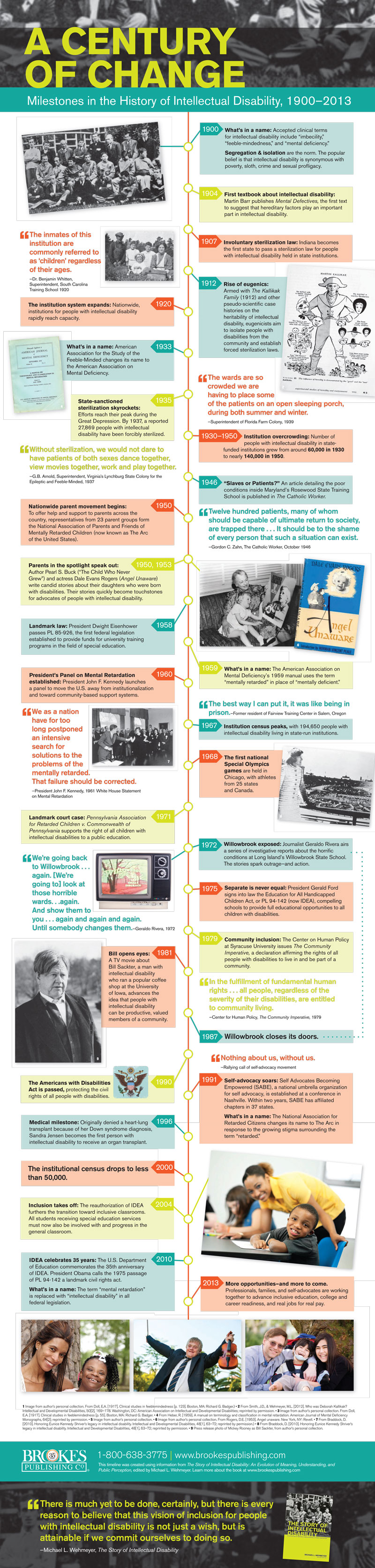 Milestones in the History of Intellectual Disability